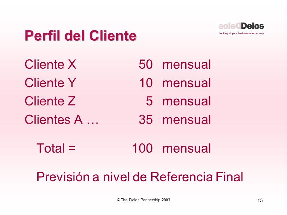 15 © The Delos Partnership 2003 Perfil del Cliente Cliente X 50mensual Cliente Y 10 mensual Cliente Z 5 mensual Clientes A … 35 mensual Total =100 men