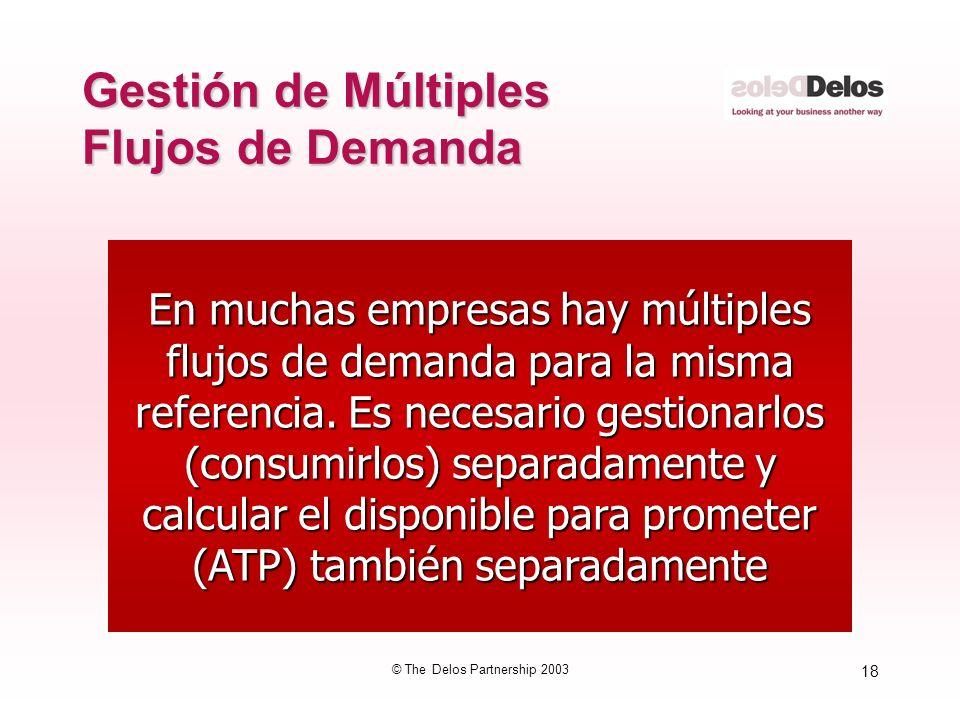 18 © The Delos Partnership 2003 En muchas empresas hay múltiples flujos de demanda para la misma referencia. Es necesario gestionarlos (consumirlos) s