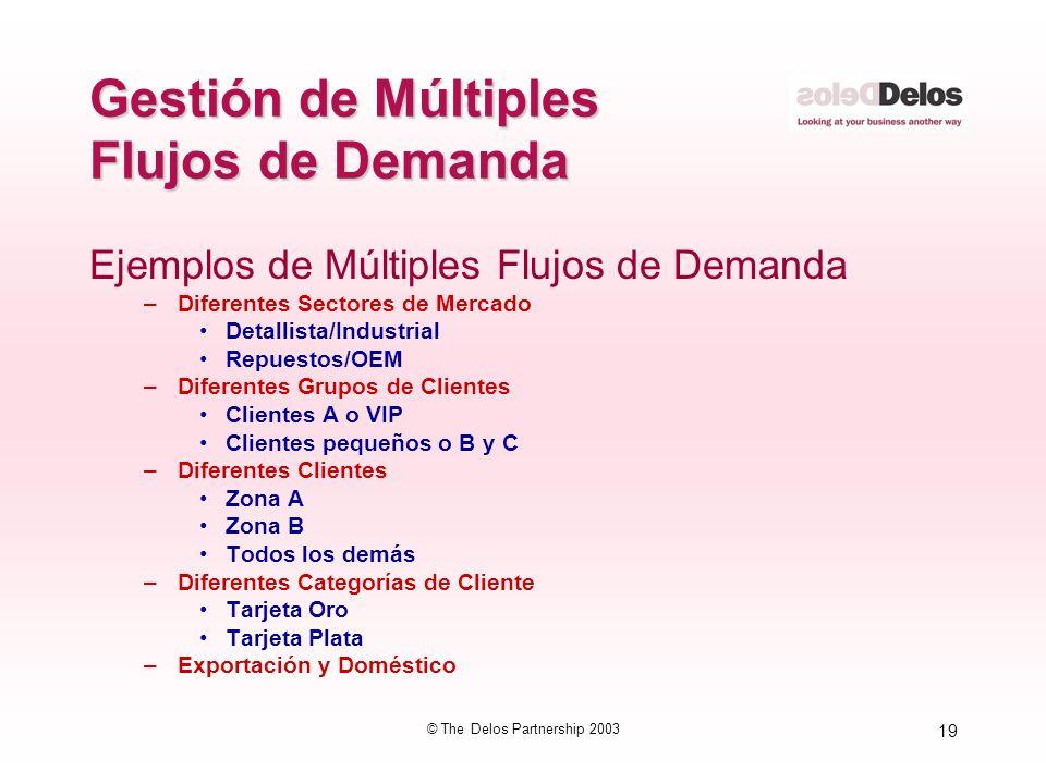 19 © The Delos Partnership 2003 Gestión de Múltiples Flujos de Demanda Ejemplos de Múltiples Flujos de Demanda –Diferentes Sectores de Mercado Detalli