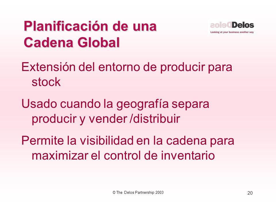 20 © The Delos Partnership 2003 Planificación de una Cadena Global Extensión del entorno de producir para stock Usado cuando la geografía separa produ
