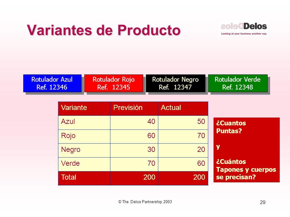 29 © The Delos Partnership 2003 Variantes de Producto Rotulador Azul Ref. 12346 Rotulador Azul Ref. 12346 Rotulador Rojo Ref. 12345 Rotulador Rojo Ref