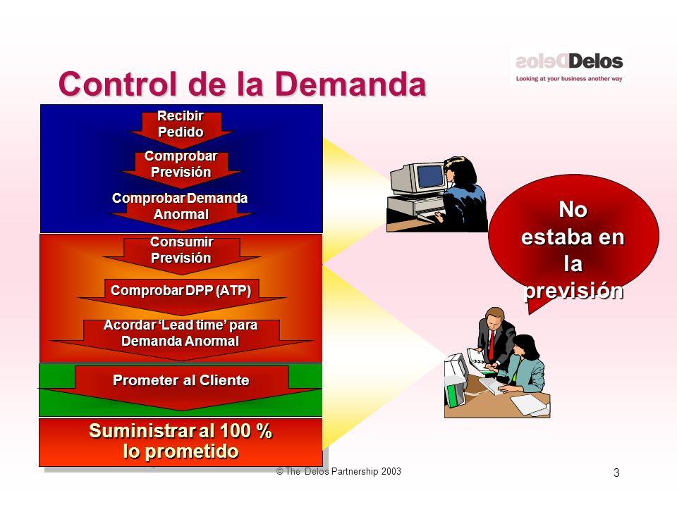 3 © The Delos Partnership 2003 Control de la Demanda ComprobarPrevisión Comprobar Demanda Anormal RecibirPedido Suministrar al 100 % lo prometido Sumi
