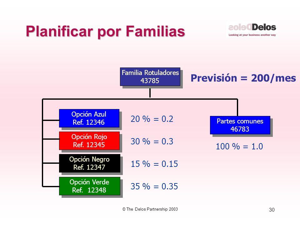 30 © The Delos Partnership 2003 Planificar por Familias Opción Azul Ref. 12346 Opción Azul Ref. 12346 Opción Rojo Ref. 12345 Opción Rojo Ref. 12345 Op