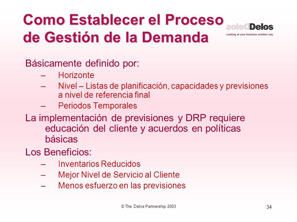 34 © The Delos Partnership 2003 Como Establecer el Proceso de Gestión de la Demanda Básicamente definido por: –Horizonte –Nivel – Listas de planificac