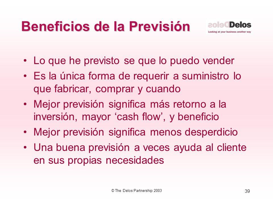 39 © The Delos Partnership 2003 Beneficios de la Previsión Lo que he previsto se que lo puedo vender Es la única forma de requerir a suministro lo que