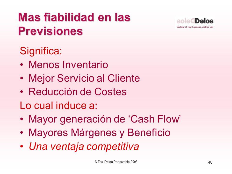 40 © The Delos Partnership 2003 Mas fiabilidad en las Previsiones Significa: Menos Inventario Mejor Servicio al Cliente Reducción de Costes Lo cual in