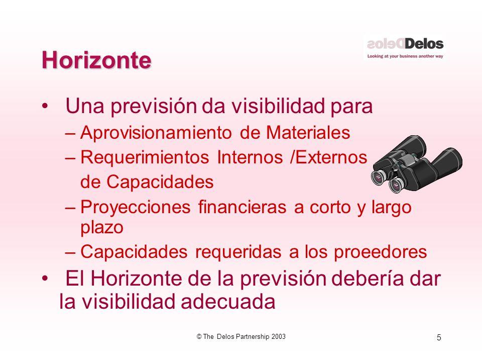 5 © The Delos Partnership 2003 Horizonte Una previsión da visibilidad para –Aprovisionamiento de Materiales –Requerimientos Internos /Externos de Capa