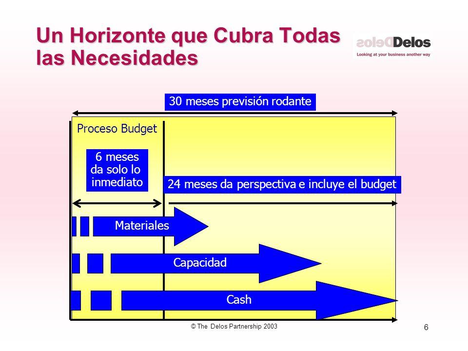 6 © The Delos Partnership 2003 Un Horizonte que Cubra Todas las Necesidades 24 meses da perspectiva e incluye el budget Proceso Budget 6 meses da solo