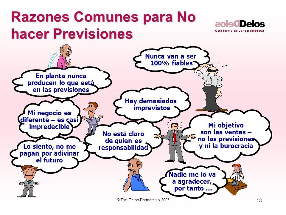 13 © The Delos Partnership 2003 Razones Comunes para No hacer Previsiones Nunca van a ser 100% fiables Hay demasiados imprevistos Mi negocio es difere