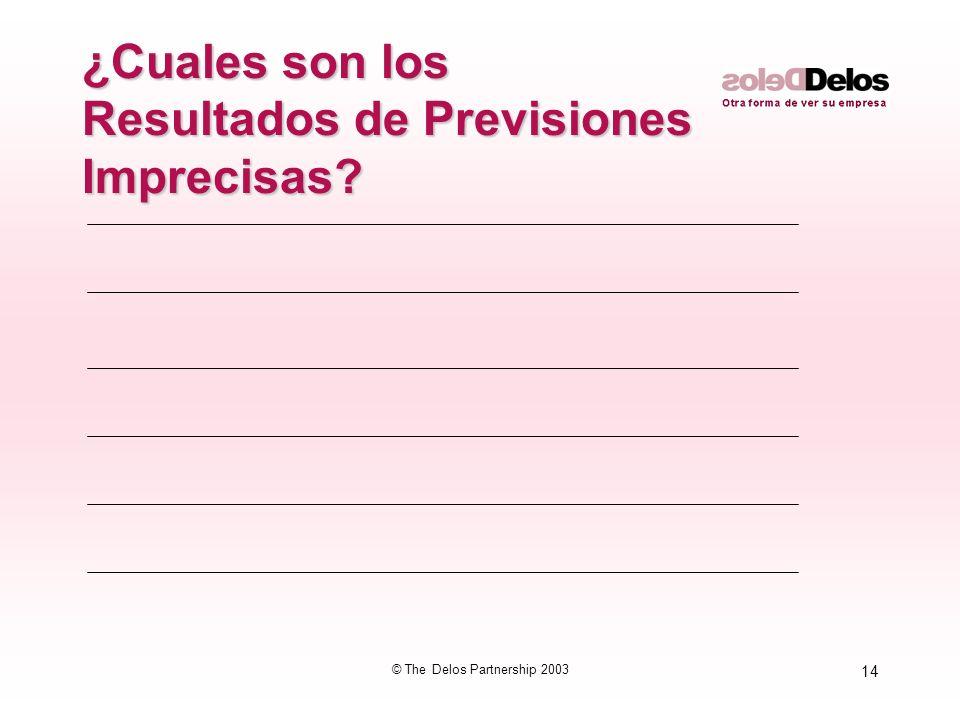 14 © The Delos Partnership 2003 ¿Cuales son los Resultados de Previsiones Imprecisas?