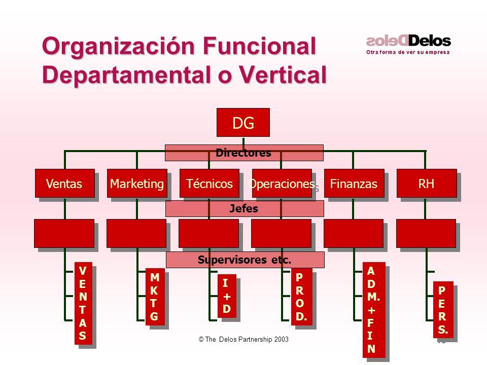 16 © The Delos Partnership 2003 Organización Funcional Departamental o Vertical DG Ventas Marketing Técnicos Operaciones Finanzas RH I+DI+D I+DI+D MKT
