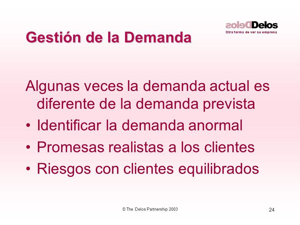 24 © The Delos Partnership 2003 Gestión de la Demanda Algunas veces la demanda actual es diferente de la demanda prevista Identificar la demanda anorm