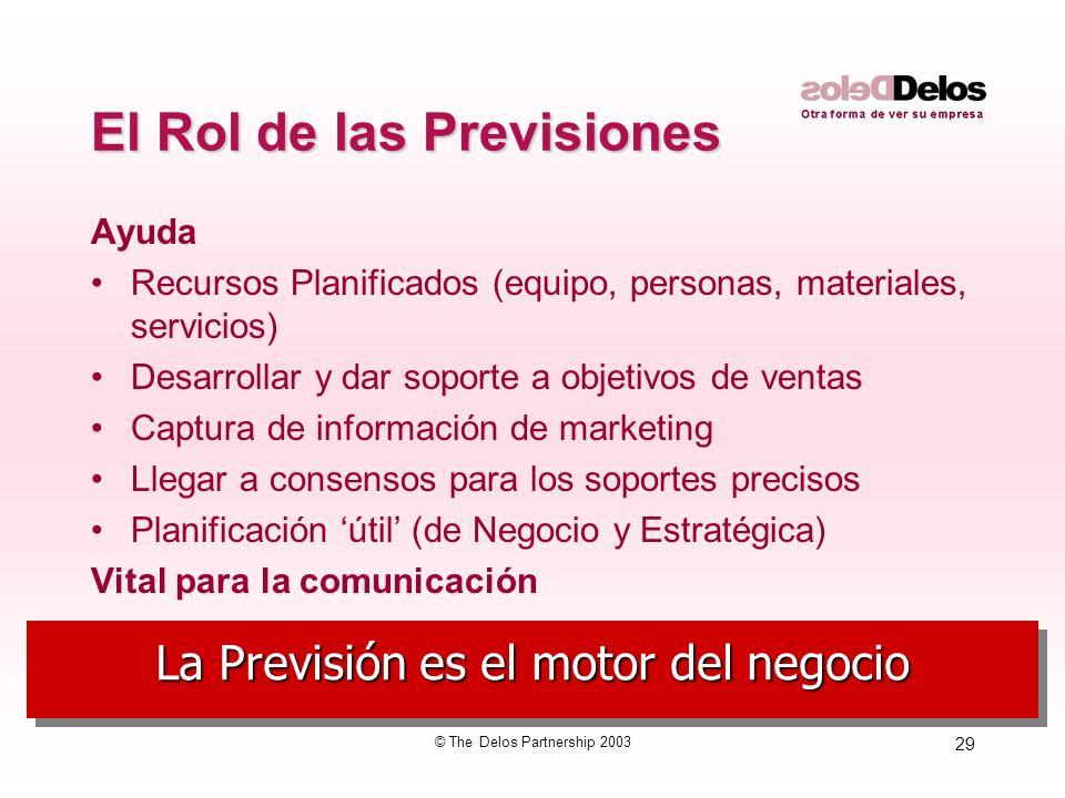 29 © The Delos Partnership 2003 La Previsión es el motor del negocio El Rol de las Previsiones Ayuda Recursos Planificados (equipo, personas, material