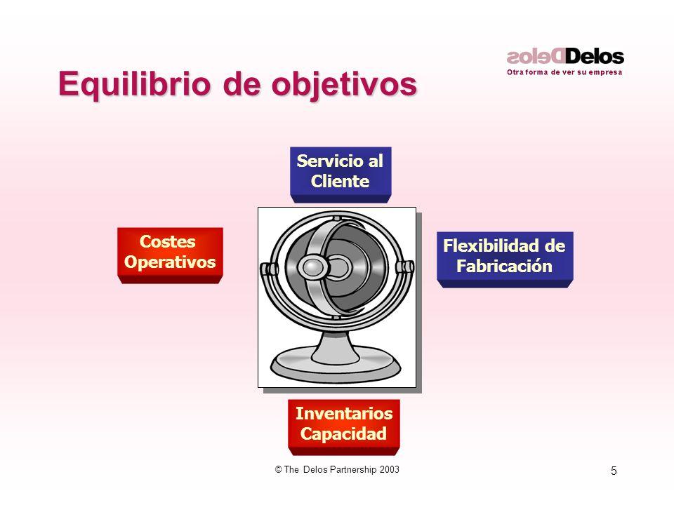 5 © The Delos Partnership 2003 Equilibrio de objetivos Inventarios Capacidad Servicio al Cliente Costes Operativos Flexibilidad de Fabricación