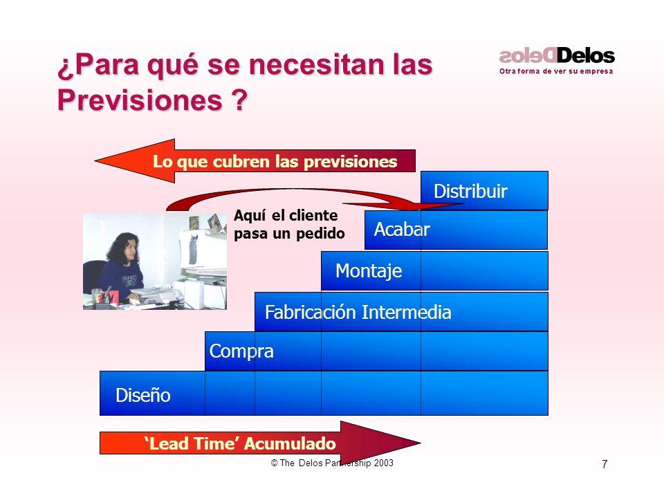 7 © The Delos Partnership 2003 ¿Para qué se necesitan las Previsiones ? Diseño Compra Fabricación Intermedia Montaje Acabar Distribuir Lead Time Acumu