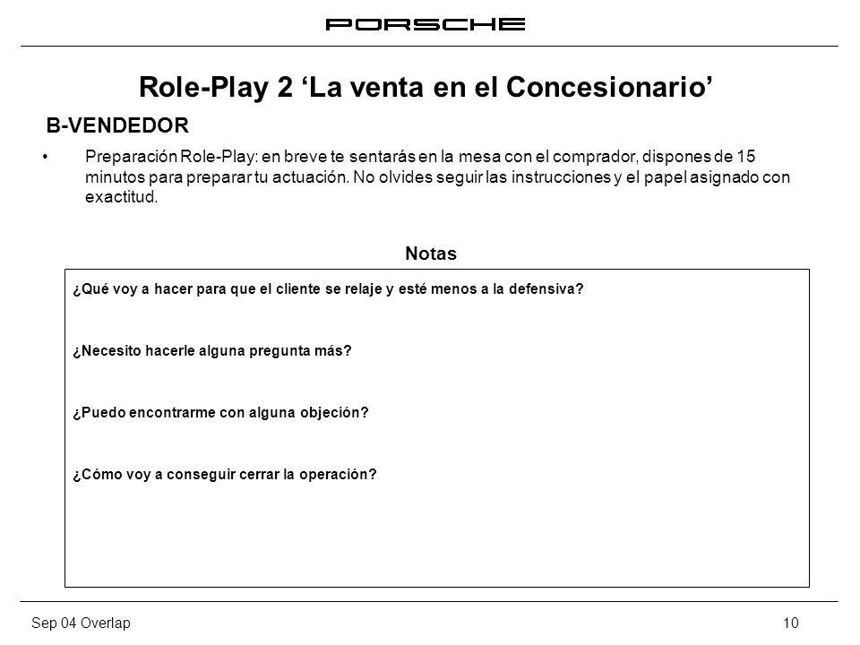 Sep 04 Overlap10 Role-Play 2 La venta en el Concesionario Preparación Role-Play: en breve te sentarás en la mesa con el comprador, dispones de 15 minu