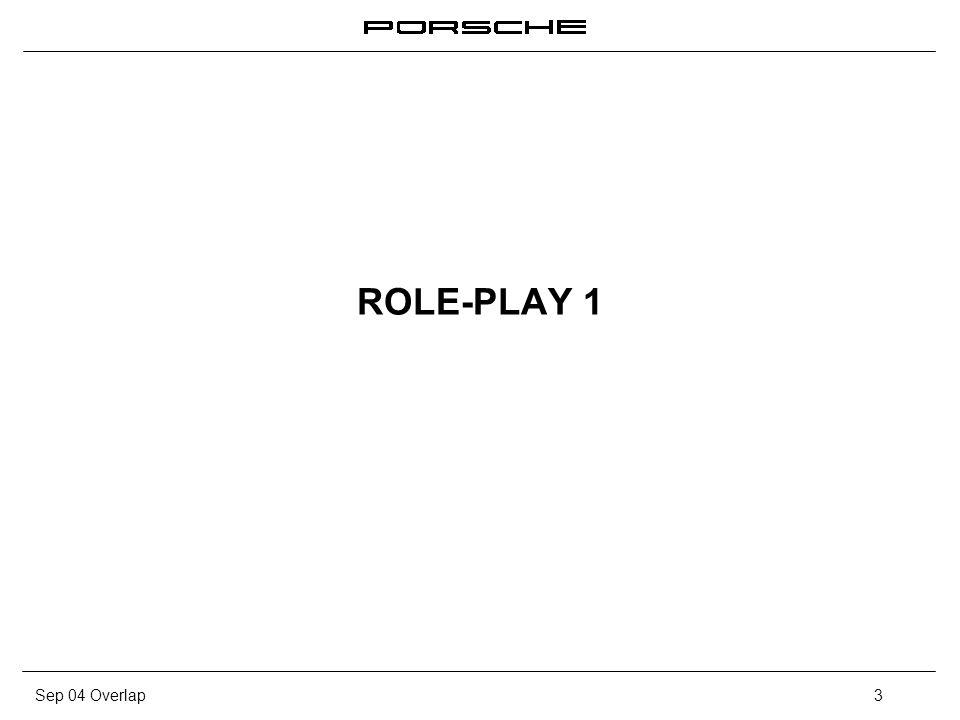 Sep 04 Overlap14 Role-Play 3 La Argumentación de Producto Preparación Role-Play: en breve te sentarás en la mesa con el comprador, dispones de 15 minutos para preparar tu actuación.