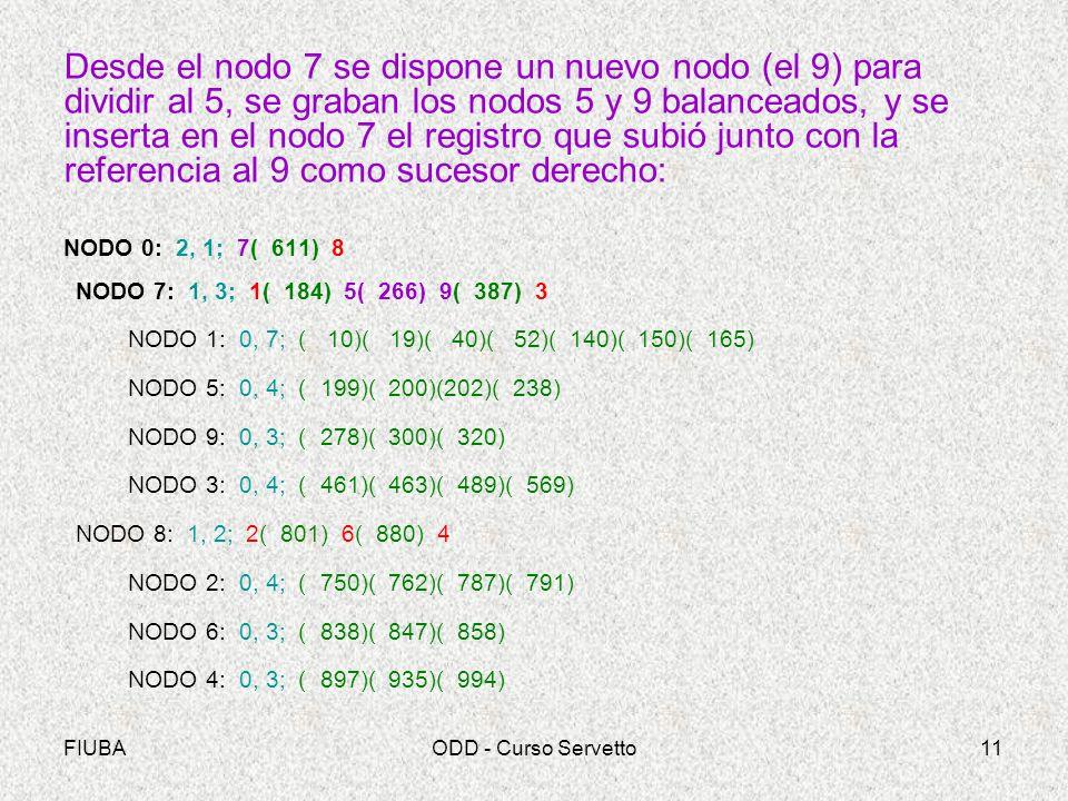 FIUBAODD - Curso Servetto11 Desde el nodo 7 se dispone un nuevo nodo (el 9) para dividir al 5, se graban los nodos 5 y 9 balanceados, y se inserta en el nodo 7 el registro que subió junto con la referencia al 9 como sucesor derecho: NODO 0: 2, 1; 7( 611) 8 NODO 7: 1, 3; 1( 184) 5( 266) 9( 387) 3 NODO 1: 0, 7; ( 10)( 19)( 40)( 52)( 140)( 150)( 165) NODO 5: 0, 4; ( 199)( 200)(202)( 238) NODO 9: 0, 3; ( 278)( 300)( 320) NODO 3: 0, 4; ( 461)( 463)( 489)( 569) NODO 8: 1, 2; 2( 801) 6( 880) 4 NODO 2: 0, 4; ( 750)( 762)( 787)( 791) NODO 6: 0, 3; ( 838)( 847)( 858) NODO 4: 0, 3; ( 897)( 935)( 994)