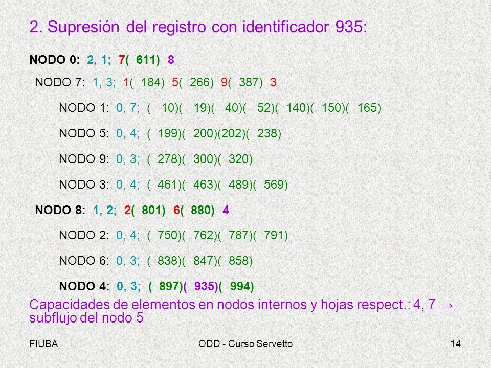FIUBAODD - Curso Servetto14 2.