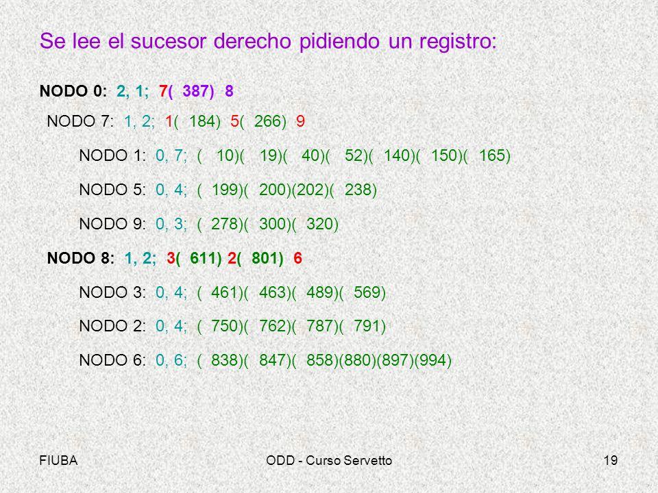 FIUBAODD - Curso Servetto19 Se lee el sucesor derecho pidiendo un registro: NODO 0: 2, 1; 7( 387) 8 NODO 7: 1, 2; 1( 184) 5( 266) 9 NODO 1: 0, 7; ( 10)( 19)( 40)( 52)( 140)( 150)( 165) NODO 5: 0, 4; ( 199)( 200)(202)( 238) NODO 9: 0, 3; ( 278)( 300)( 320) NODO 8: 1, 2; 3( 611) 2( 801) 6 NODO 3: 0, 4; ( 461)( 463)( 489)( 569) NODO 2: 0, 4; ( 750)( 762)( 787)( 791) NODO 6: 0, 6; ( 838)( 847)( 858)(880)(897)(994)