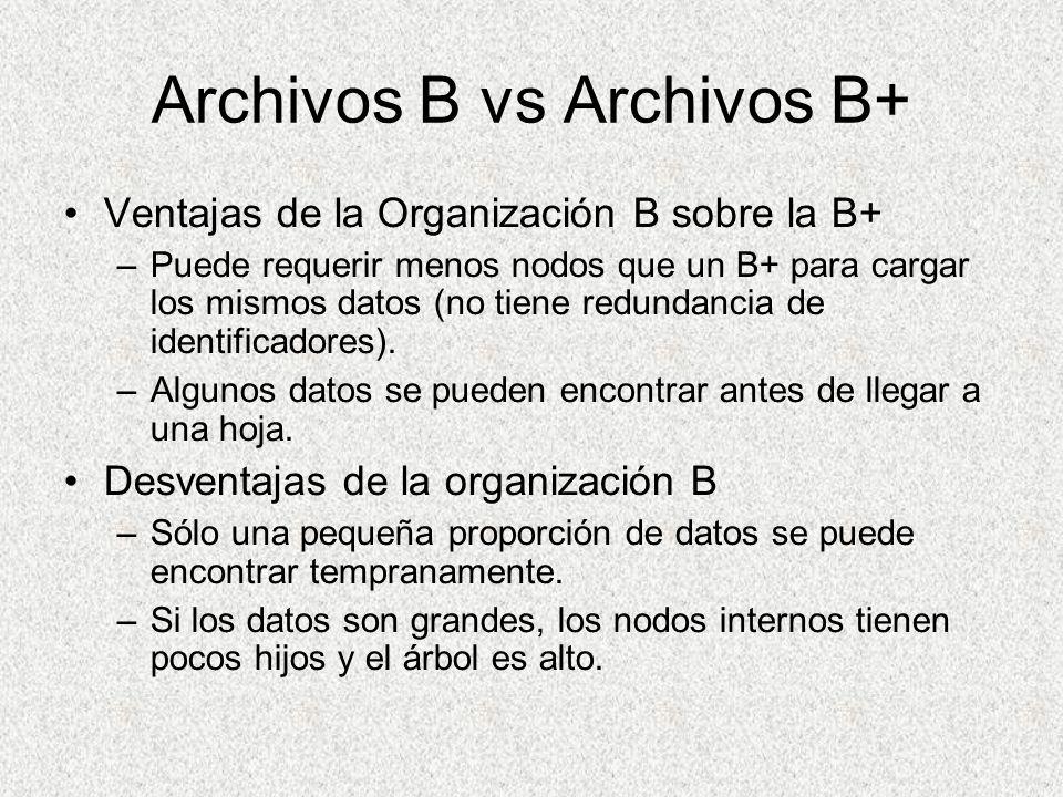 Archivos B vs Archivos B+ Ventajas de la Organización B sobre la B+ –Puede requerir menos nodos que un B+ para cargar los mismos datos (no tiene redundancia de identificadores).
