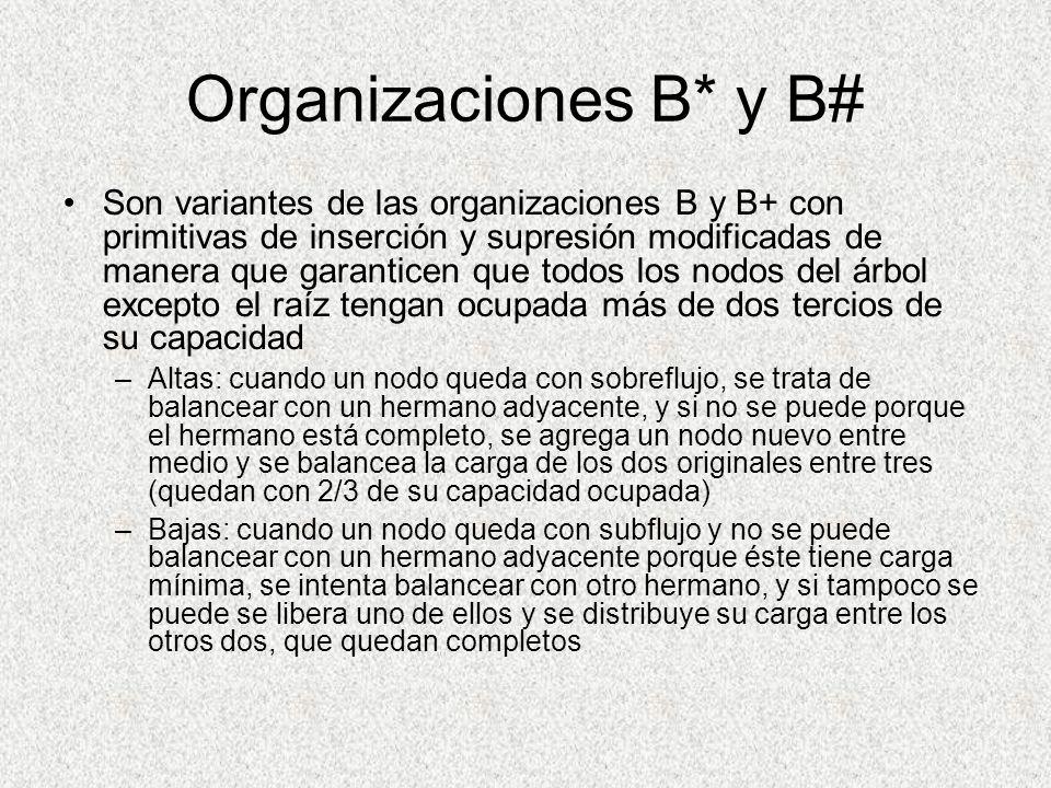 Organizaciones B* y B# Son variantes de las organizaciones B y B+ con primitivas de inserción y supresión modificadas de manera que garanticen que todos los nodos del árbol excepto el raíz tengan ocupada más de dos tercios de su capacidad –Altas: cuando un nodo queda con sobreflujo, se trata de balancear con un hermano adyacente, y si no se puede porque el hermano está completo, se agrega un nodo nuevo entre medio y se balancea la carga de los dos originales entre tres (quedan con 2/3 de su capacidad ocupada) –Bajas: cuando un nodo queda con subflujo y no se puede balancear con un hermano adyacente porque éste tiene carga mínima, se intenta balancear con otro hermano, y si tampoco se puede se libera uno de ellos y se distribuye su carga entre los otros dos, que quedan completos