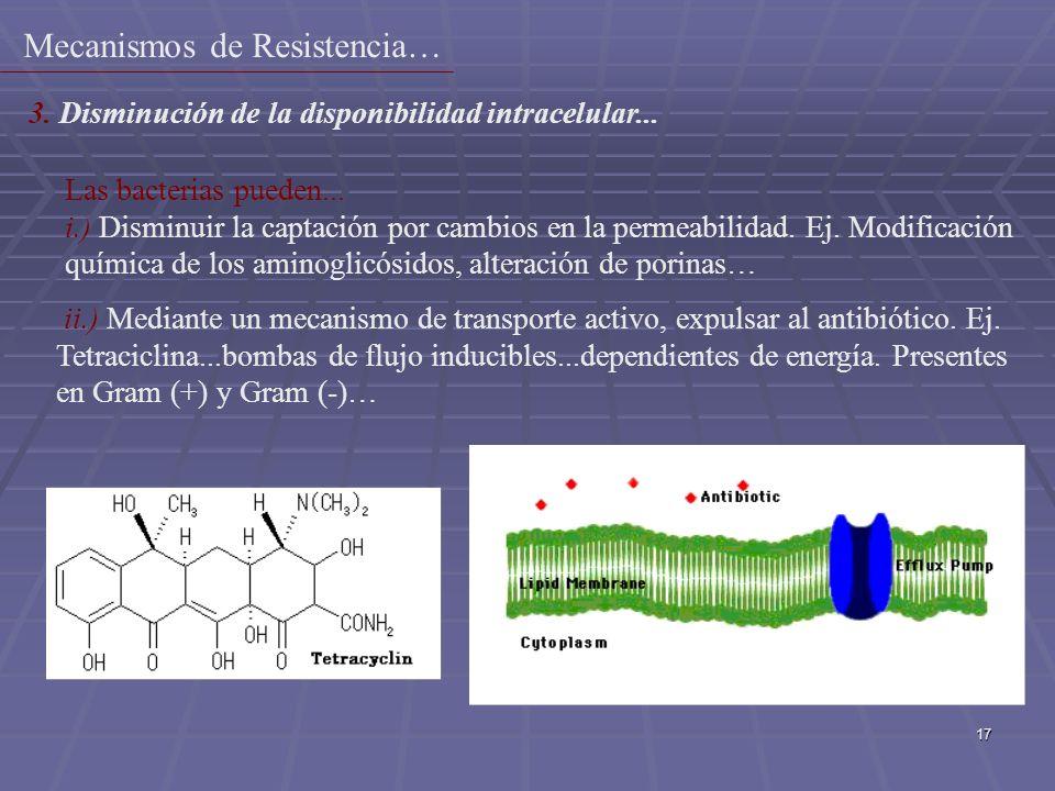 17 Las bacterias pueden... i.) Disminuir la captación por cambios en la permeabilidad. Ej. Modificación química de los aminoglicósidos, alteración de