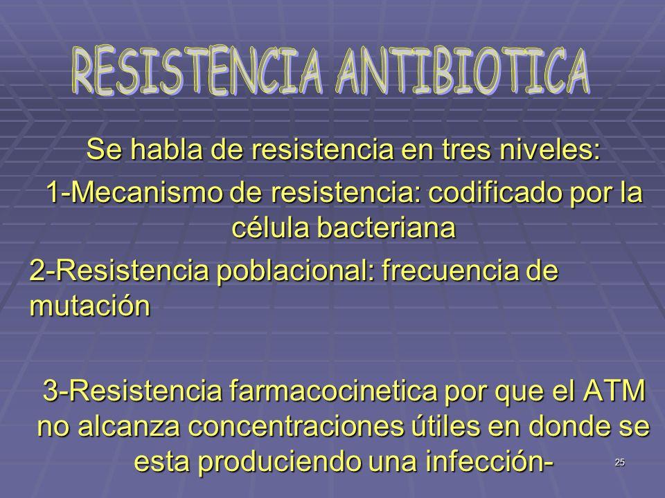 25 Se habla de resistencia en tres niveles: 1-Mecanismo de resistencia: codificado por la célula bacteriana 2-Resistencia poblacional: frecuencia de m