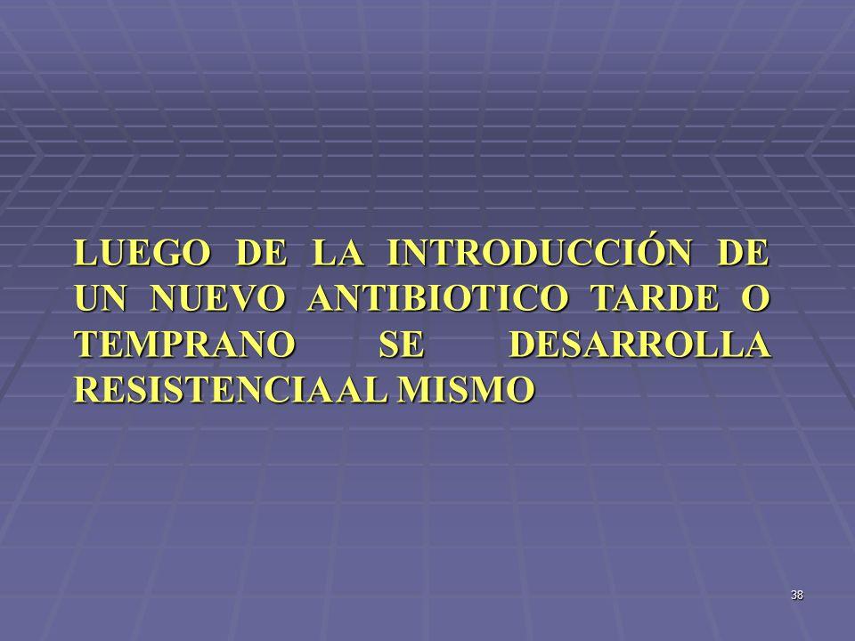 38 LUEGO DE LA INTRODUCCIÓN DE UN NUEVO ANTIBIOTICO TARDE O TEMPRANO SE DESARROLLA RESISTENCIA AL MISMO