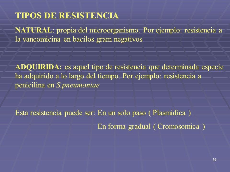 39 TIPOS DE RESISTENCIA NATURAL: propia del microorganismo. Por ejemplo: resistencia a la vancomicina en bacilos gram negativos ADQUIRIDA: es aquel ti