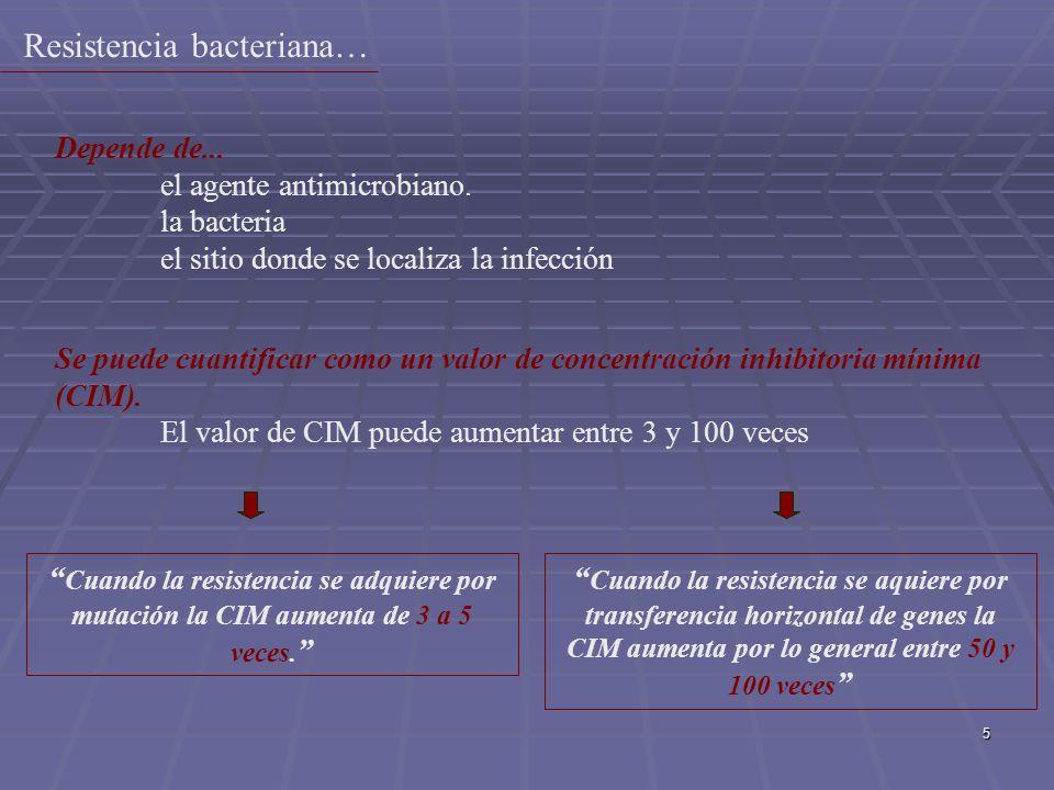 5 Depende de... el agente antimicrobiano. la bacteria el sitio donde se localiza la infección Se puede cuantificar como un valor de concentración inhi