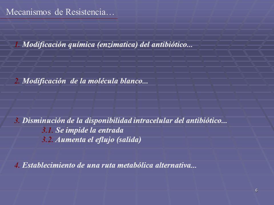 6 1. Modificación química (enzimatica) del antibiótico... 2. Modificación de la molécula blanco... 3. Disminución de la disponibilidad intracelular de
