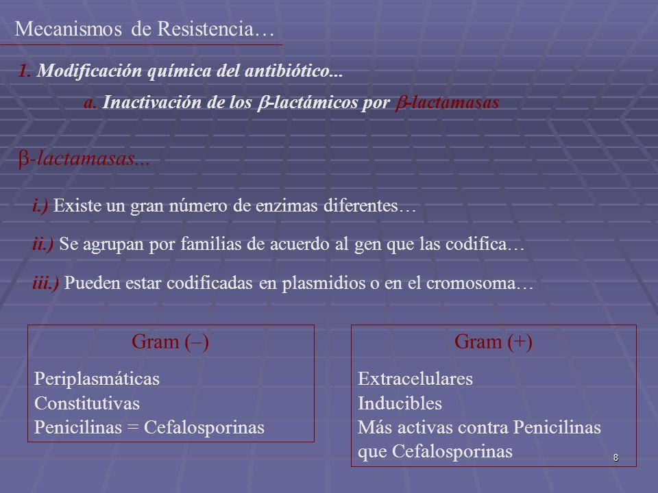 9 1.Modificación química del antibiótico... a.