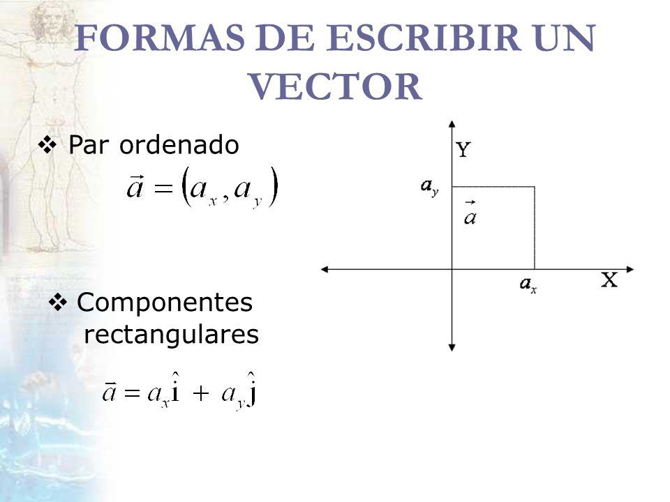 FORMAS DE ESCRIBIR UN VECTOR Componentes rectangulares Par ordenado