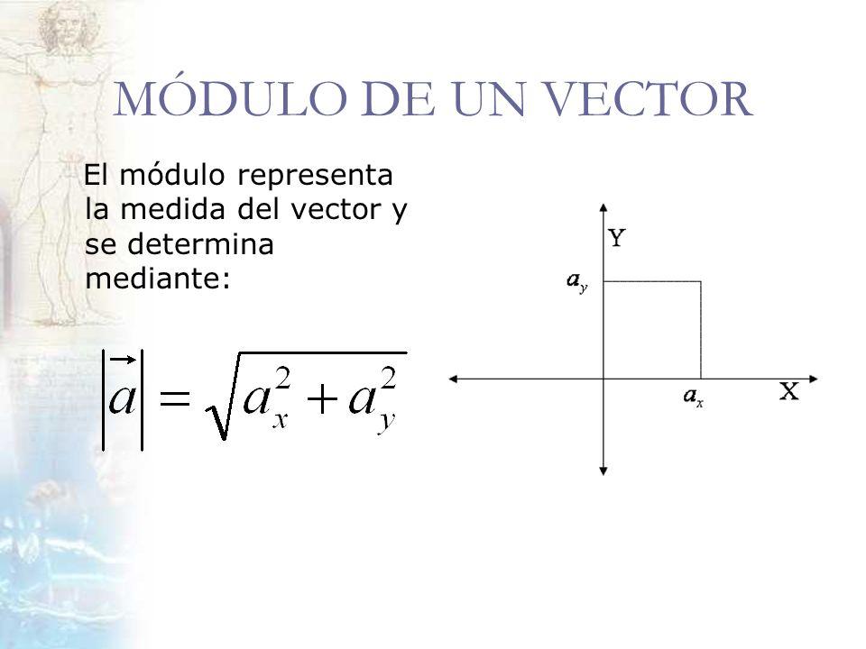 MÓDULO DE UN VECTOR El módulo representa la medida del vector y se determina mediante: