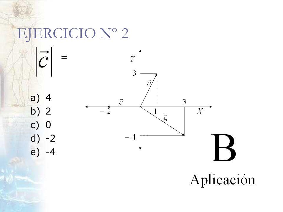 EJERCICIO Nº 2 = a) 4 b)2 c)0 d)-2 e)-4