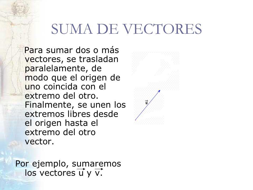 SUMA DE VECTORES Para sumar dos o más vectores, se trasladan paralelamente, de modo que el origen de uno coincida con el extremo del otro. Finalmente,