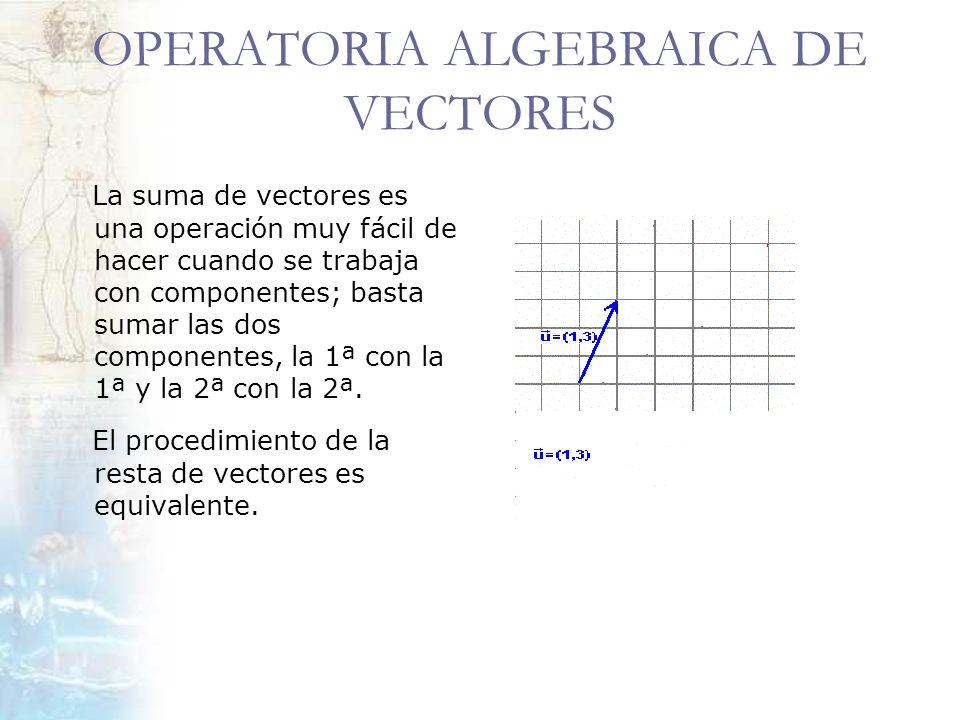 OPERATORIA ALGEBRAICA DE VECTORES La suma de vectores es una operación muy fácil de hacer cuando se trabaja con componentes; basta sumar las dos compo