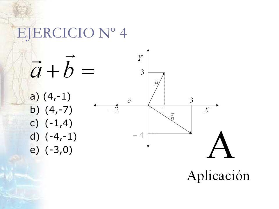 EJERCICIO Nº 4 a) (4,-1) b)(4,-7) c)(-1,4) d)(-4,-1) e)(-3,0)