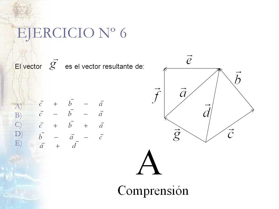EJERCICIO Nº 6 El vector es el vector resultante de: A) B) C) D) E)