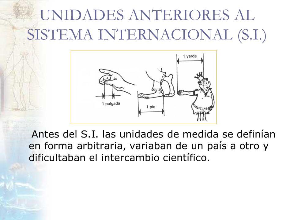 UNIDADES ANTERIORES AL SISTEMA INTERNACIONAL (S.I.) Antes del S.I. las unidades de medida se definían en forma arbitraria, variaban de un país a otro