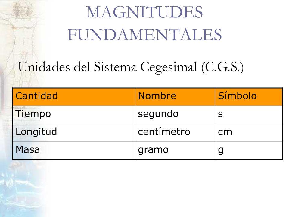 MAGNITUDES FUNDAMENTALES CantidadNombreSímbolo Tiemposegundos Longitudcentímetrocm Masagramog Unidades del Sistema Cegesimal (C.G.S.)
