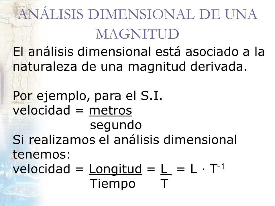 ANÁLISIS DIMENSIONAL DE UNA MAGNITUD El análisis dimensional está asociado a la naturaleza de una magnitud derivada. Por ejemplo, para el S.I. velocid