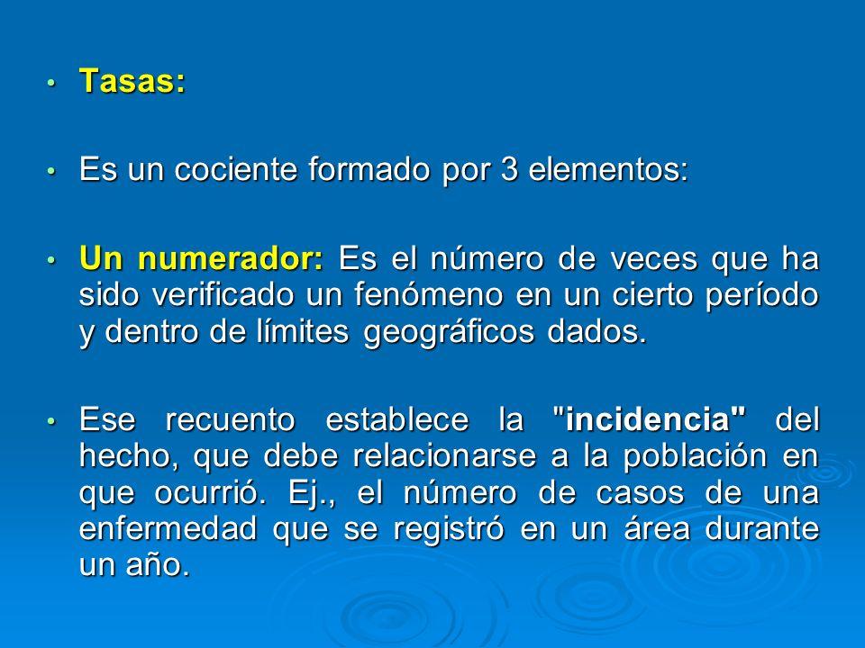 Tasas: Tasas: Es un cociente formado por 3 elementos: Es un cociente formado por 3 elementos: Un numerador: Es el número de veces que ha sido verifica