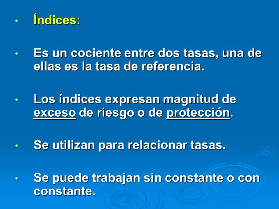 Índices: Índices: Es un cociente entre dos tasas, una de ellas es la tasa de referencia. Es un cociente entre dos tasas, una de ellas es la tasa de re