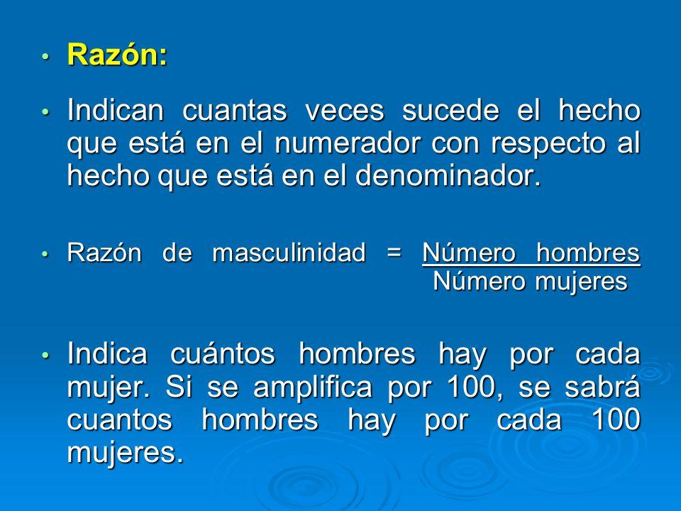 Ejercicio: Ejercicio: Calcule la Razón de feminidad en la clase del día 11/04/2011 del Curso de Epidemiología sección B.