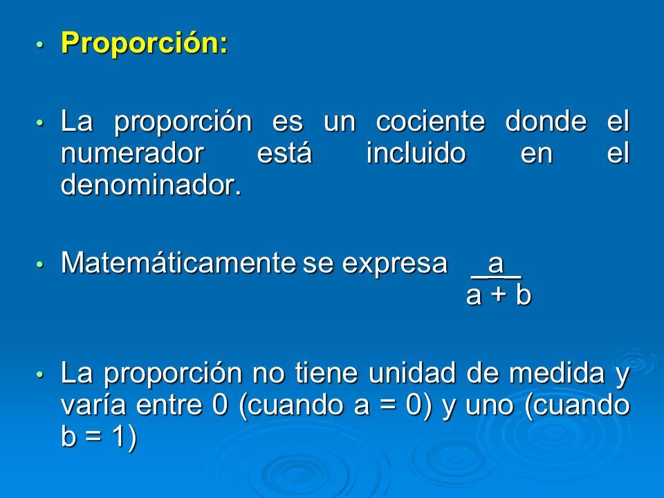 Porcentaje: Porcentaje: Es una proporción multiplicada por 100 Es una proporción multiplicada por 100 Matemáticamente se expresa _a_ x 100 a + b Matemáticamente se expresa _a_ x 100 a + b En los estudios descriptivos los porcentajes obtenidos se denominan prevalencias.