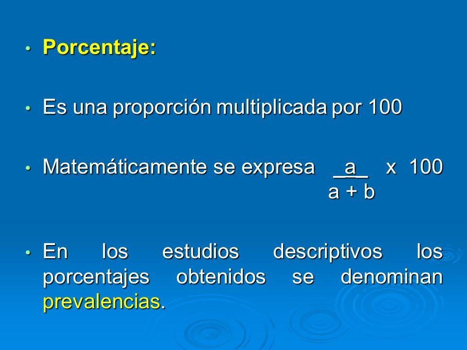 Porcentaje: Porcentaje: Es una proporción multiplicada por 100 Es una proporción multiplicada por 100 Matemáticamente se expresa _a_ x 100 a + b Matem