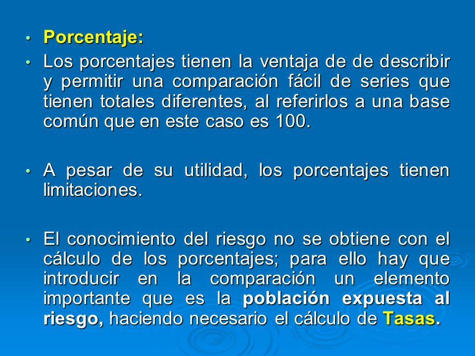 Porcentaje: Porcentaje: Los porcentajes tienen la ventaja de de describir y permitir una comparación fácil de series que tienen totales diferentes, al