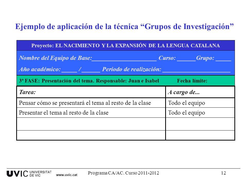 Programa CA/AC. Curso 2011-201211 JuanDibujar y pintar los mapas geográficos AntonioRedactar la explicación del mapa conceptual Isabel y MariaHacer un